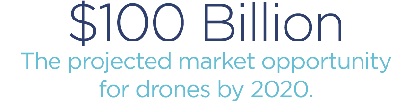 100-Billion-The-projected-market-opportunity-for-drones-by-2020.png