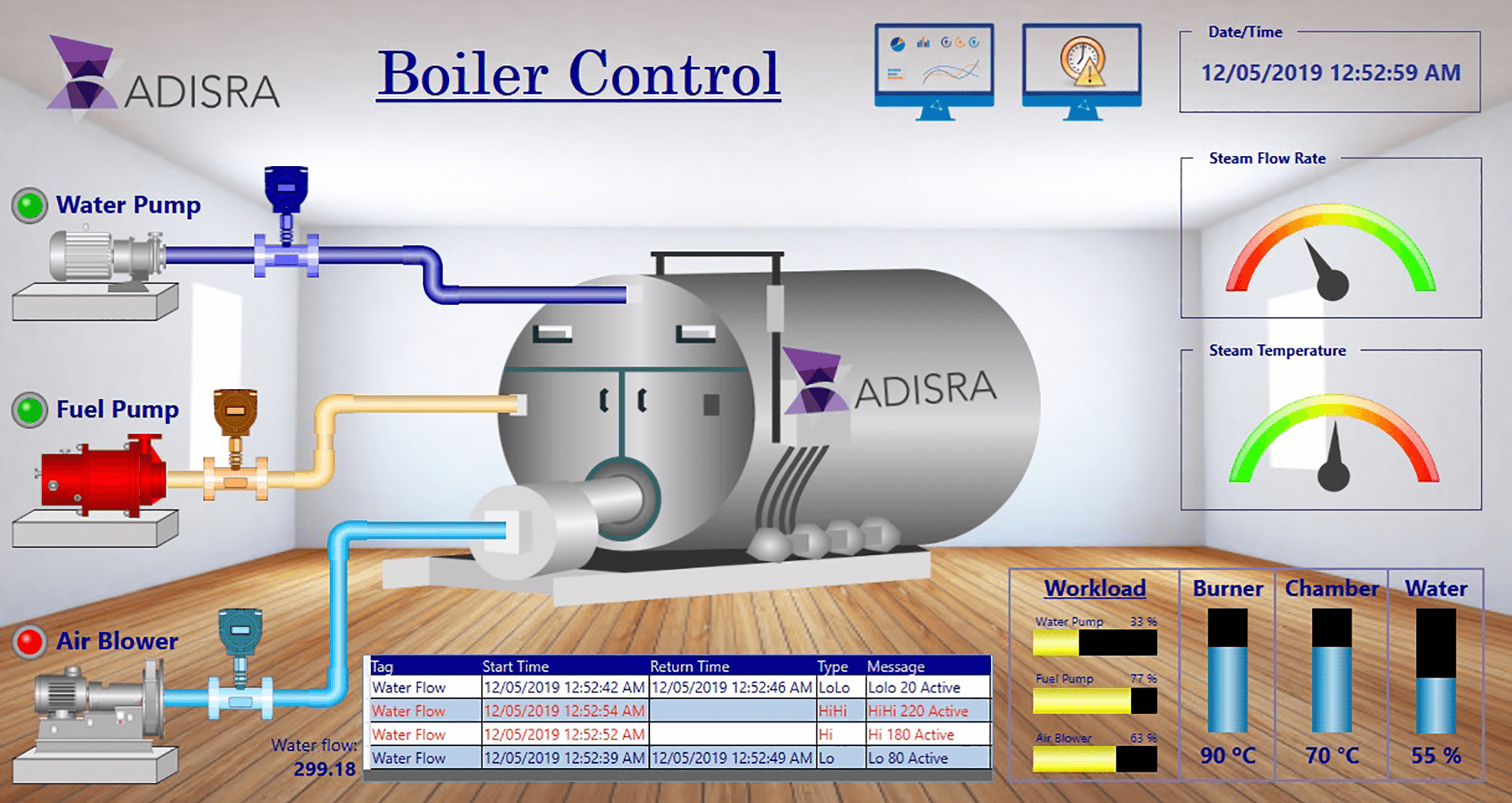 ADISRA SmartView Press Release_Boiler.png