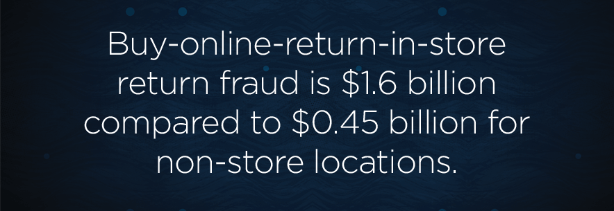 Buy-online-return-in-store-return-fraud-is-1.6-billion-compared-to.45-billion-for-non-store-locations.png