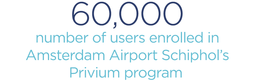 600000-number-of-users-enrolled-in-Amsterdam-Airport-Schiphols-Privium-program.png