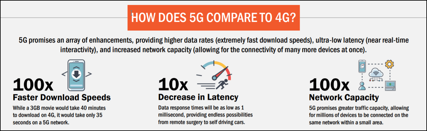 5g-potential-infographic.png