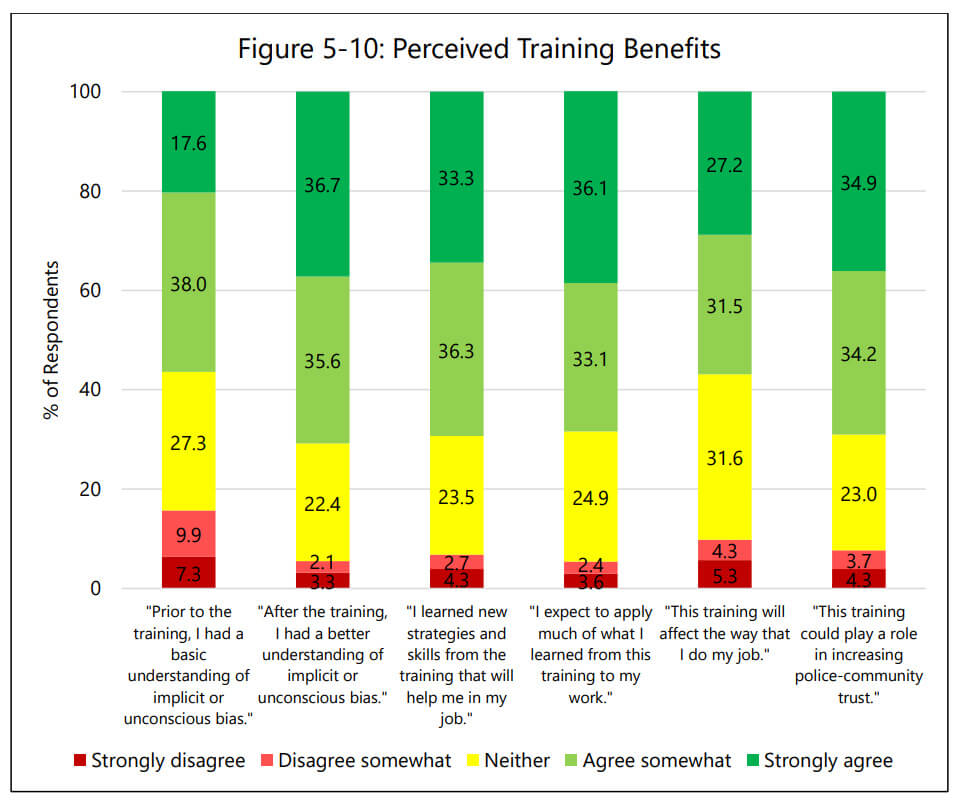 Perceived-Training-Benefits.jpg