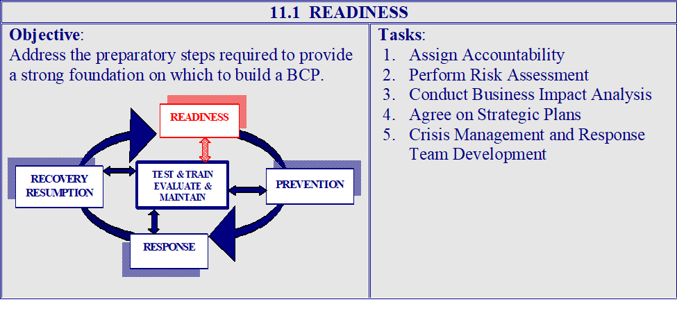 Figure 1 _Readiness.png