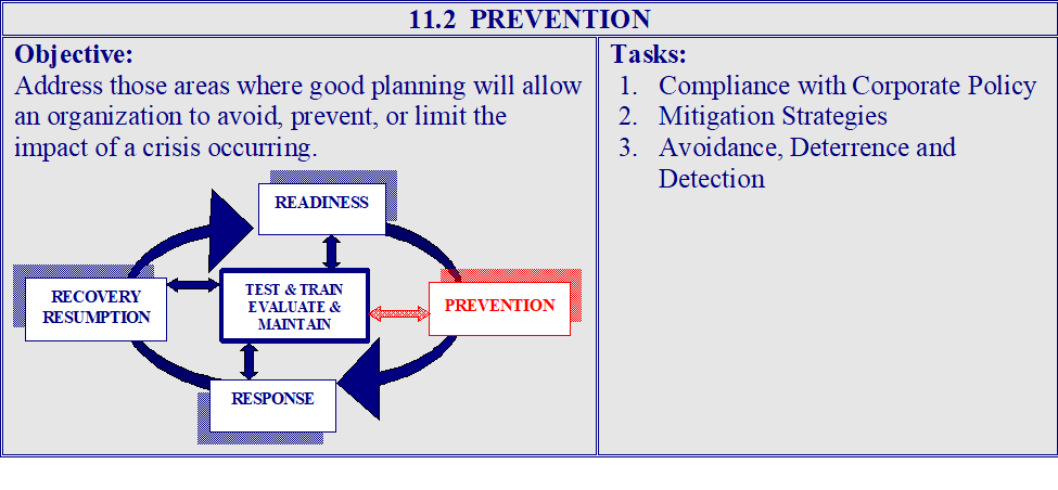 Figure 2_Prevention.png