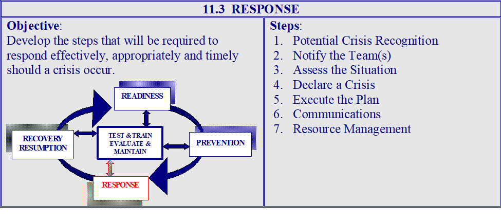 Figure 3_Response.png