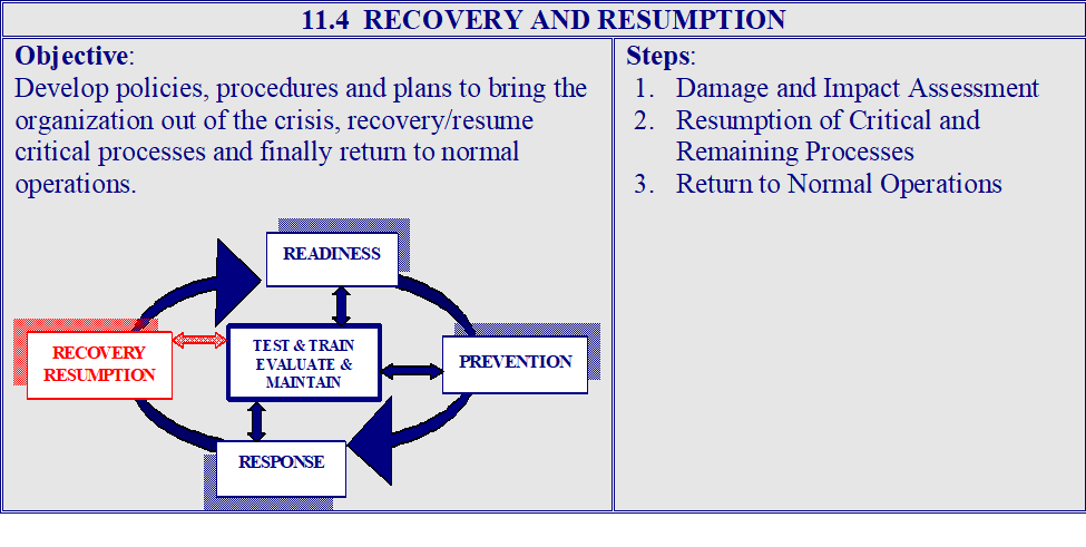 Figure 4_recovery and resumption.png
